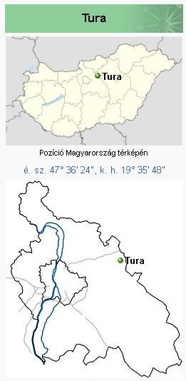 Távfelügyelet Tura